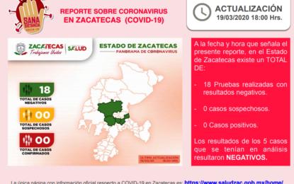 Reporte con corte a las 18:00 horas de este jueves 19 de marzo respecto a la situación del COVID-19 en el Estado de Zacatecas