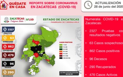 Se reporta el primer caso de CORONAVIRUS en Tlaltenango y dos nuevos en Jerez