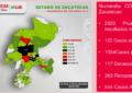 Reporte de este viernes 3 de julio, respecto a la situación del COVID-19 en Zacatecas