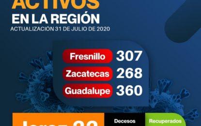 En Jerez hay dos nuevos casos positivos y un deceso más por COVID-19
